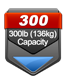 300 pound / 136 kilogram capacity